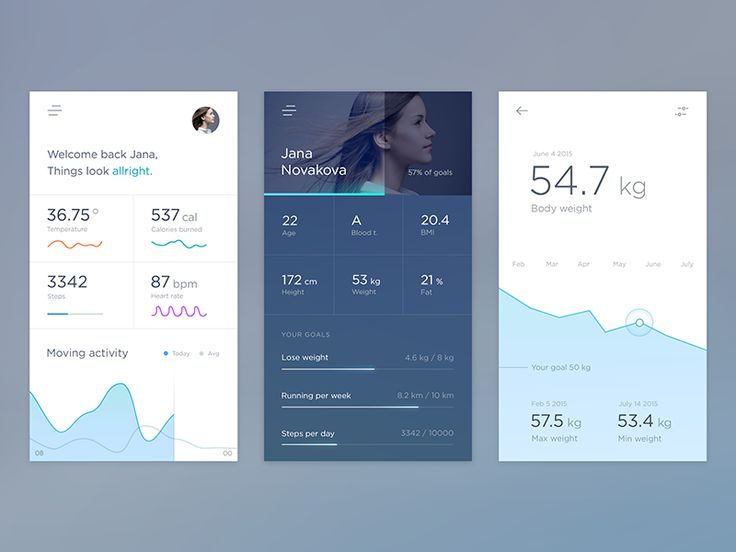 Health App mobile by Jakub Antalík