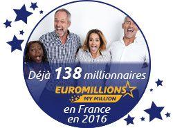 Résultats tirage Euro Millions My Million, gains dernier tirage | FDJ®