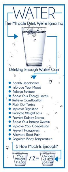1000 ideas about water intake chart on pinterest daily water intake  water jug challenge and   Can You Put Food Coloring In Water And Drink It