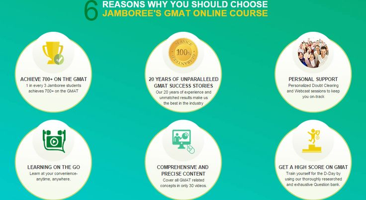 6 Reasons Why You Should Choose Jamboree GMAT Online Course.