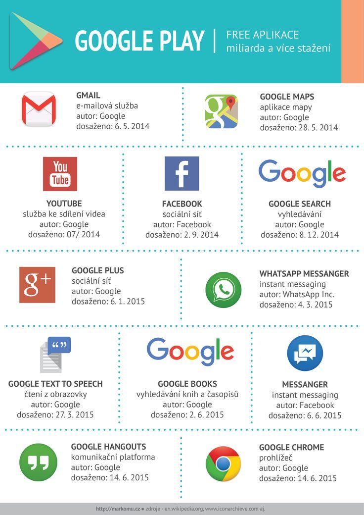 #Infographics 2015 - Popular in #google play | #online