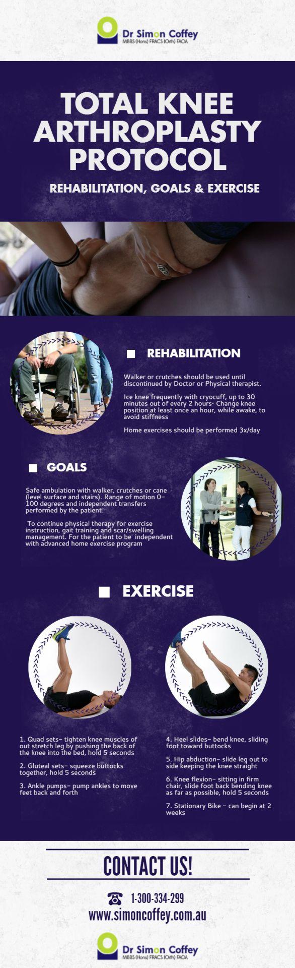 Total Knee Arthroplasty Protocol Rehabilitation, Golas & Exercise. #TotalkneeArthroplasty #Rehabilitation #GolasandExercise #orthopaedicsurgeon