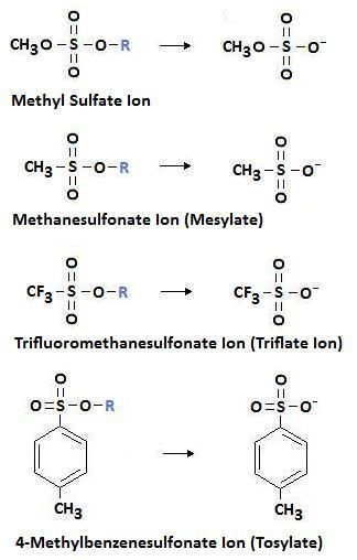 otos is the best leaving group because it is a weak base and has otos is the best leaving group because it is a weak base and has many resonance structures orgo chemistry organic chemistry and organic