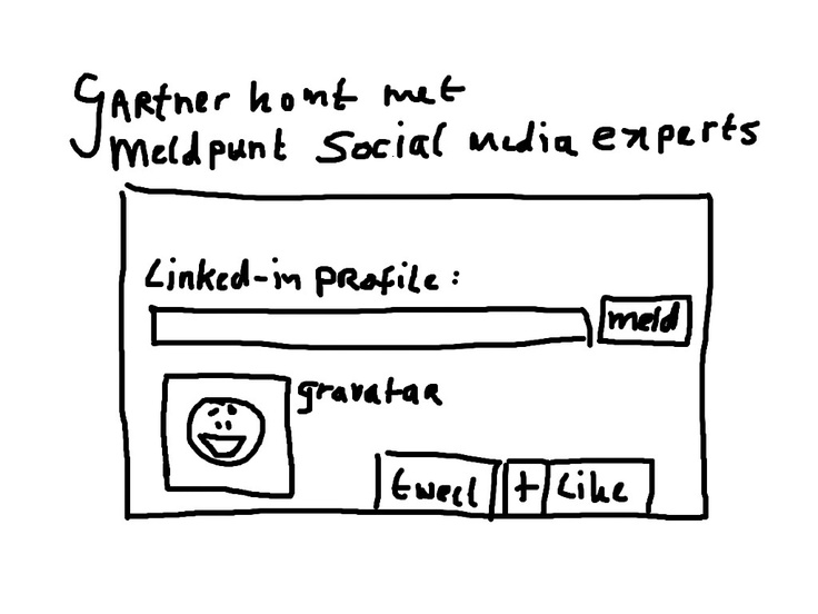 Meldpunt Social Media Experts
