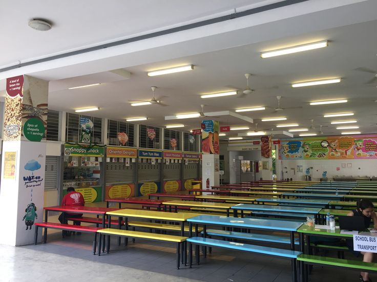 food safety in school canteen The purpose of this paper is to examine the extent of improvement in food safety  knowledge and practices of food handlers in primary school canteens through.