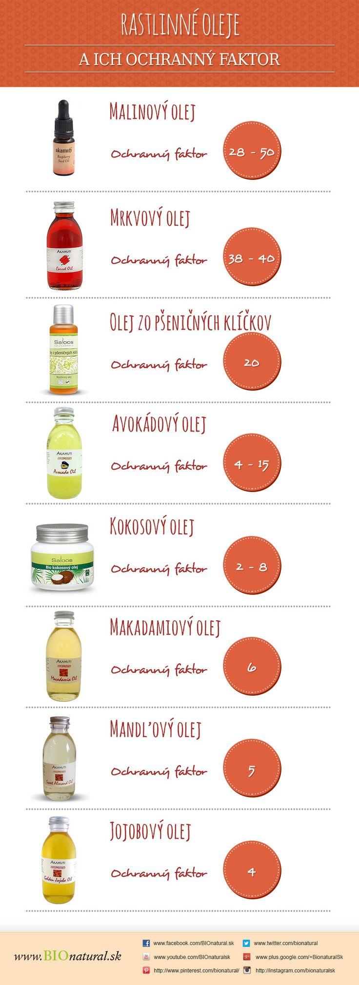 Rastlinné oleje a ich ochranný faktor #opalovanie #infografika http://www.bionatural.sk/blog/ako-sa-chranit-pred-slnkom-nezabudnite-na-oleje-infografika/