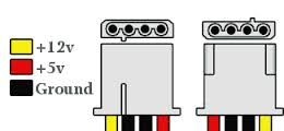 Molex connector for IDE power plug