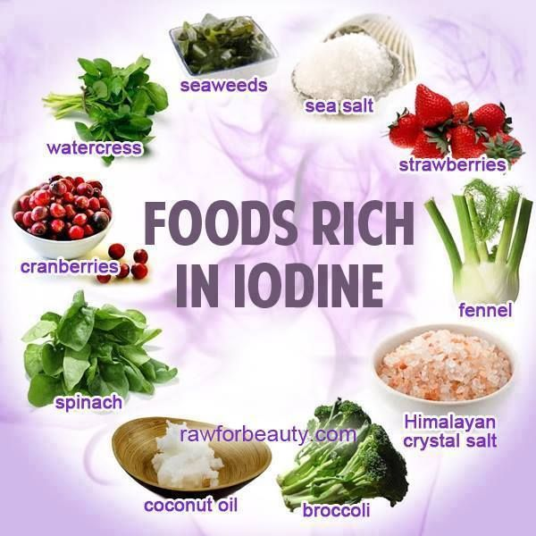 Iodine used by the thyroid gland to produce hormones which ...