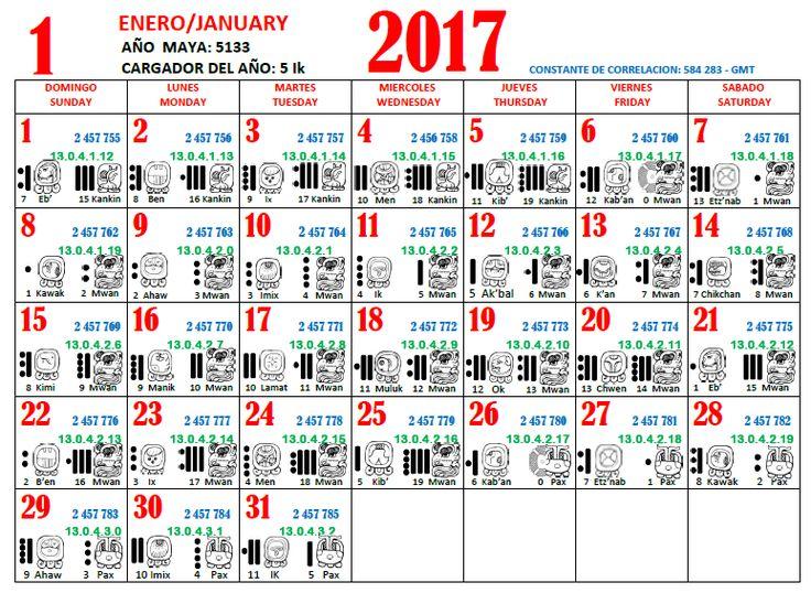 Calendario Maya Agosto 2016