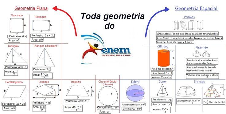 geometria espacial geometria plana