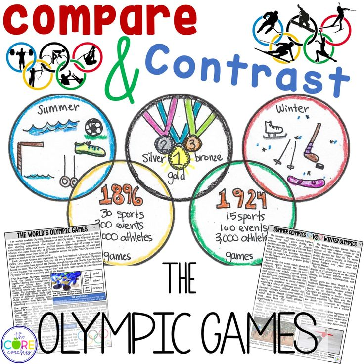 Compare and contrast the modern Summer Olympic games and