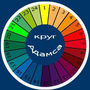 Цветовой круг_7