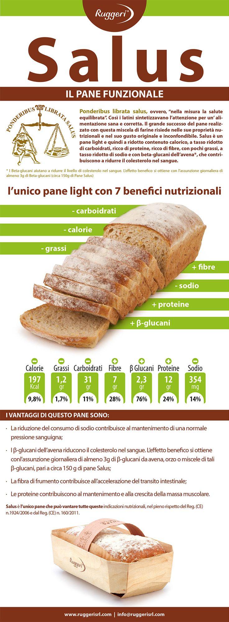 Salus, l'unico pane funzionale con ben 7 benefici nutrizionali. Salus è un preparato per ottenere un pane light a ridotto contenuto calorico, tasso ridotto di carboidrati, ricco di proteine, ricco di fibre, con pochi grassi, a tasso ridotto di sodio e con beta-glucani dell'avena. Acquistalo ora su http://www.ruggerishop.it