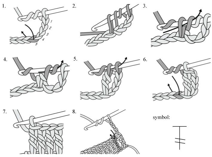 how to read a knitting diagram