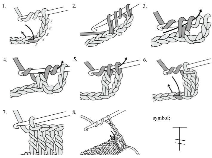 howsanne handmade crochet   crochet stitches