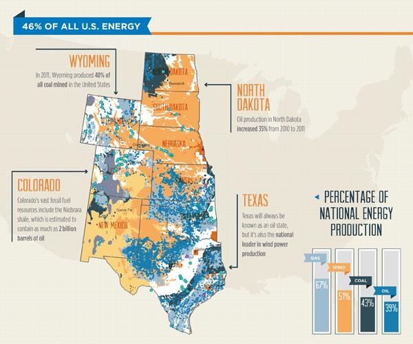 Us Energy In Five Maps Infographics