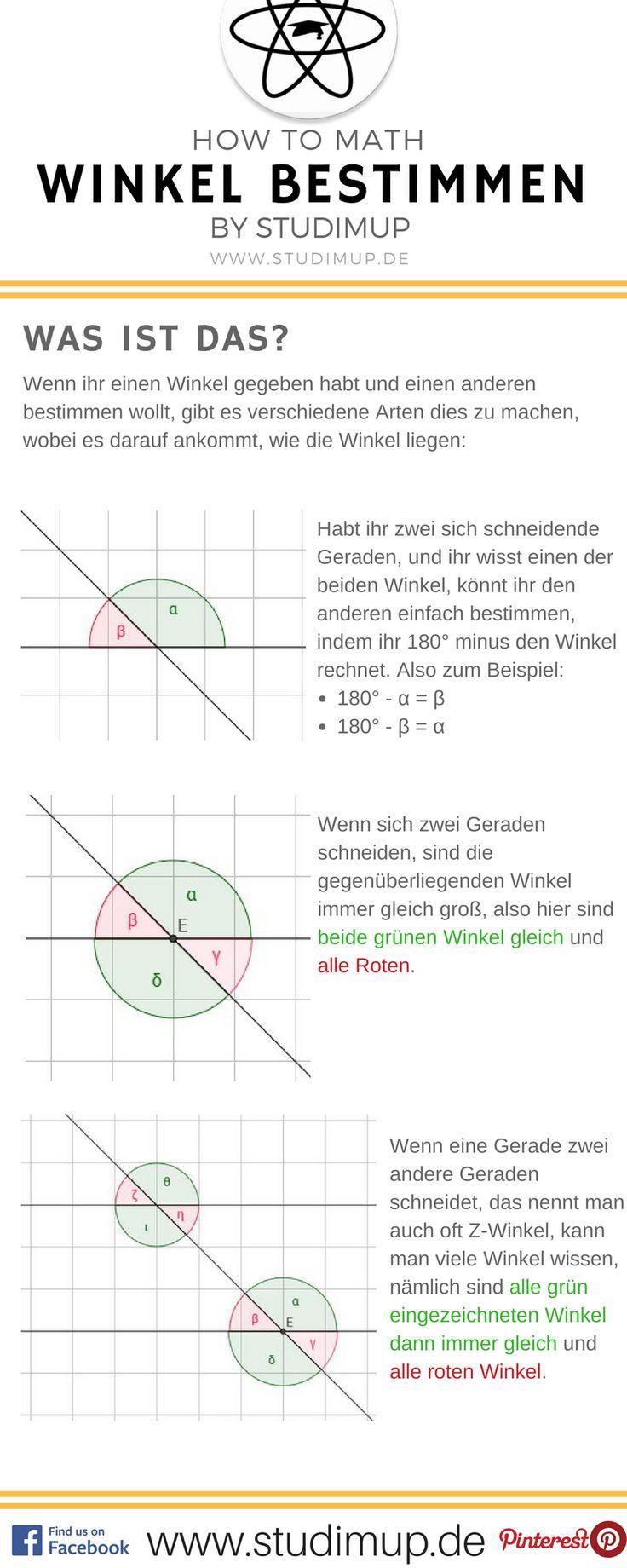 Ein Spickzettel dazu, wie man Winkel richtig bestimmt, also z.B. im Z-Winkel und…