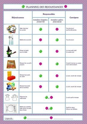 planificateur taches m nageres recherche google apprentissage pinterest planning enfant. Black Bedroom Furniture Sets. Home Design Ideas