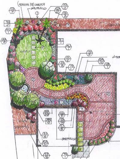 Gorgeous Landscape design san diego read more on http://bjxszp.com/landscaping-design/landscape-design-san-diego/