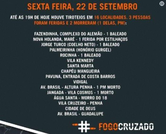 Além da Rocinha Rio de Janeiro registra outros 15 tiroteios nesta sexta