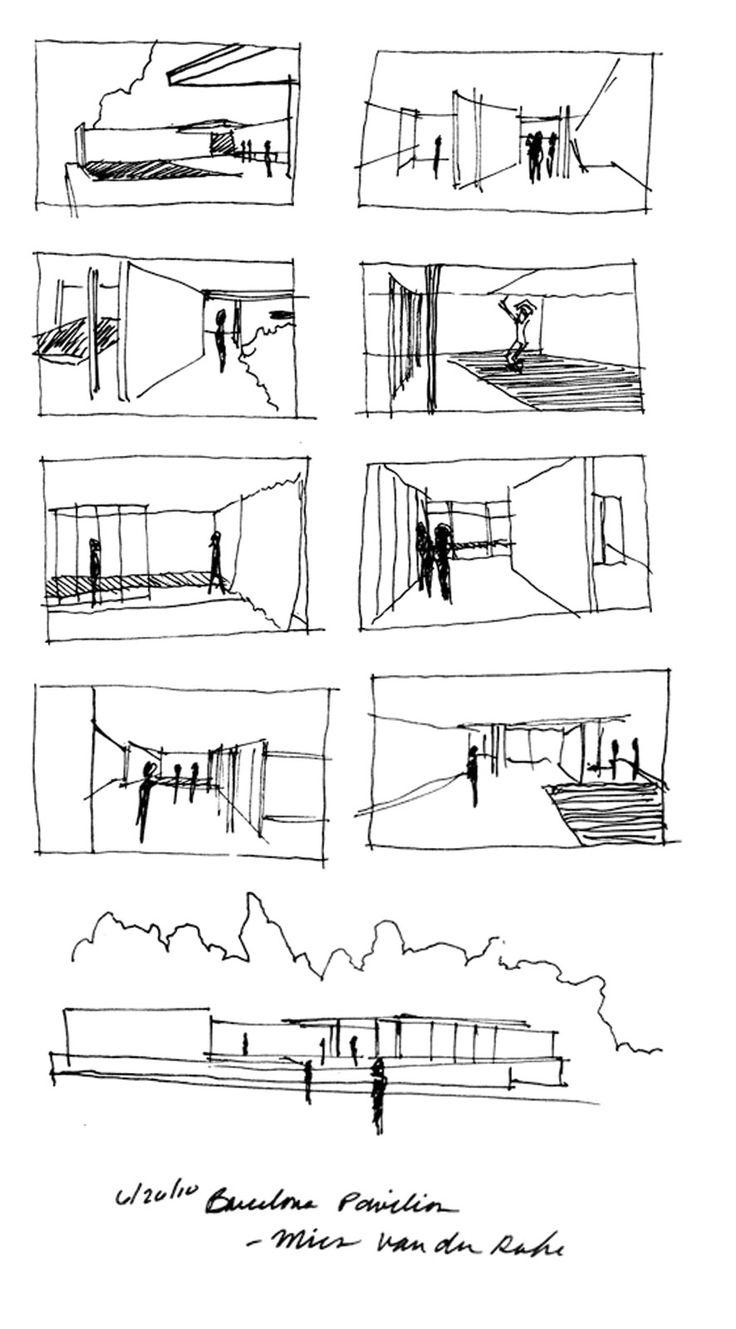 Dessin d'analyse: Croquis Saisir un ensemble, un espace en perspective, rapidement et par un croquis très synthétisé de l'endroit observé.