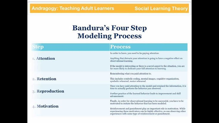 observational learning and media violence essay Reality vs fiction: social learning theory and violence in the media albert bandura and the bobo doll three models of observational learning: a live model.