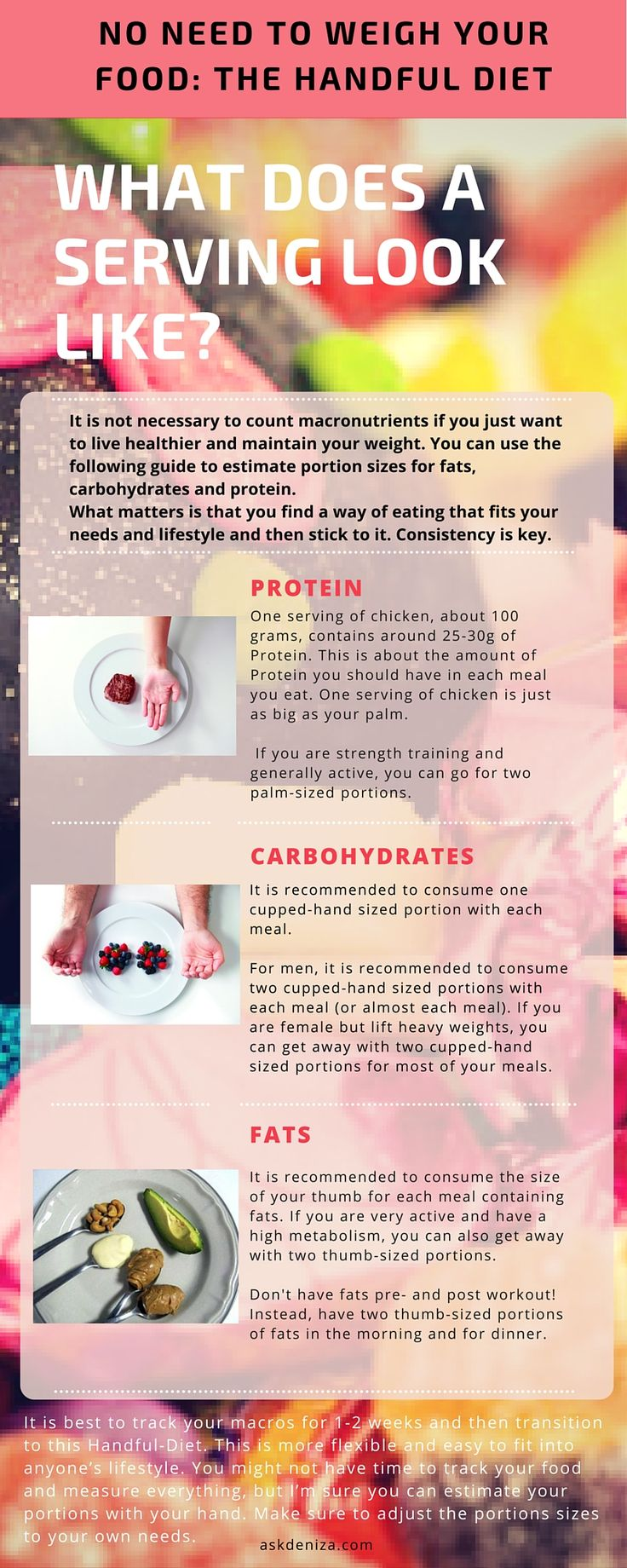 What dies a serving of protein, carbs and fats look like? Use the handful diet…