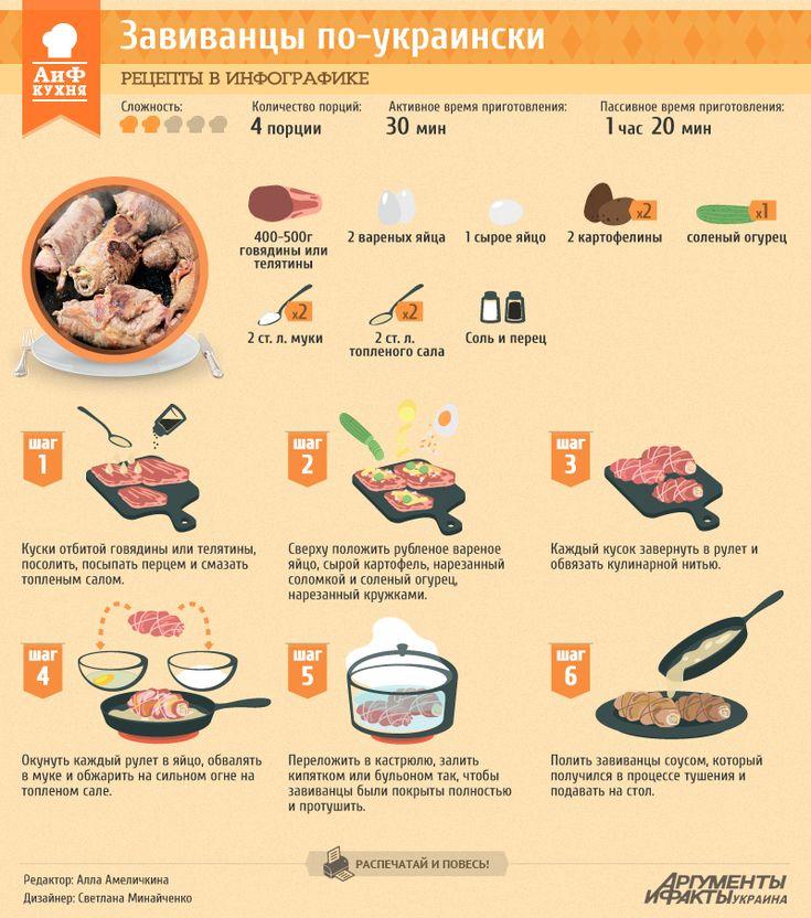 Мясной завиванец по-украински | Рецепты в инфографике | Кухня | АиФ Украина