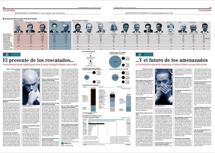 Elegant presentation from El Mundo.