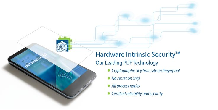 Intrinsic-ID, world leader in Physical Unclonable Functions (PUF)