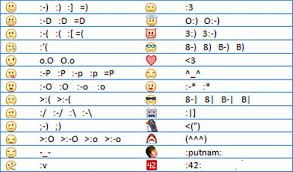 Image result for fb smiley shortcuts