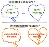 DBS School Counselor: social thinking