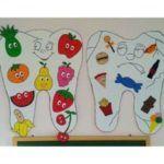 OkulÖncesi Diş Sağlığı Ve Temizliği Etkinlik Örneği
