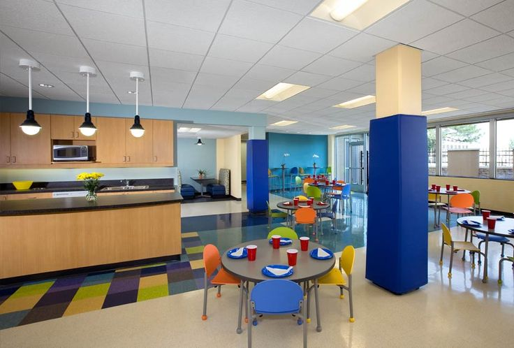 Multipurpose Classroom K12 Pinterest Classroom