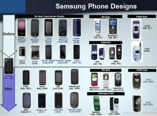 삼성전자가 공개한 휴대폰 디자인