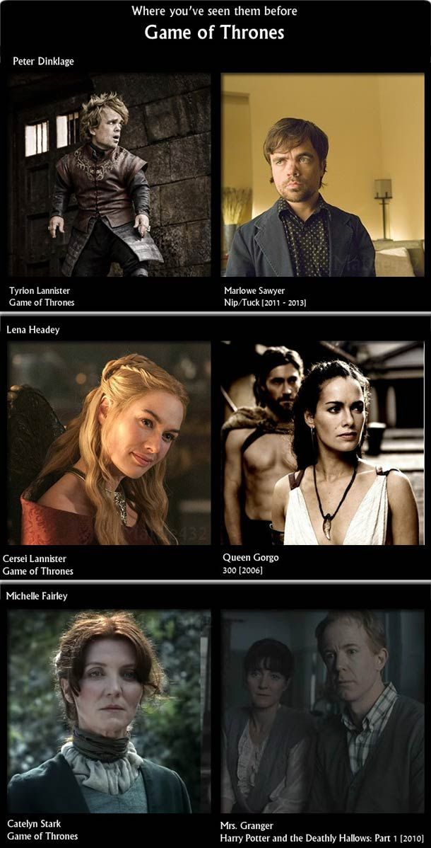 Where we've seen the Game of Thrones actors before