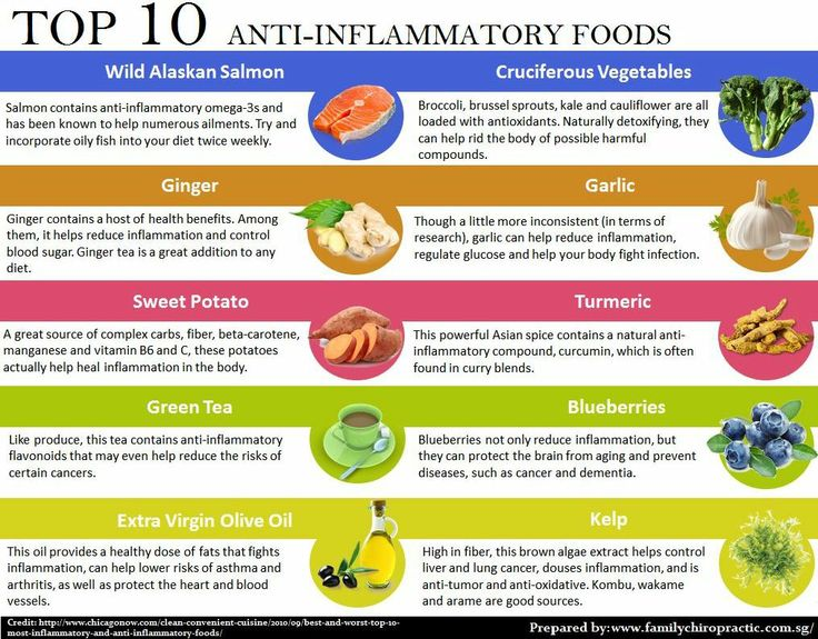 Best Foods To Eat For Fibromyalgia