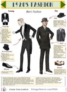 1920s mens fashion guide. Day and evening clothing. Learn more at VintageDancer.com/1920s