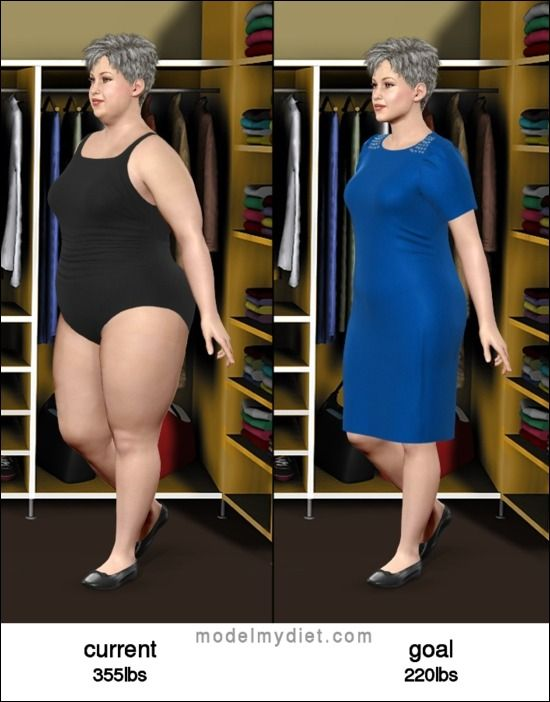 two methods to losing weight essay ___ a comparison and contrast essay is used to  ___ in the introductory paragraph of a comparison and contrast essay, your thesis should identify the two items.