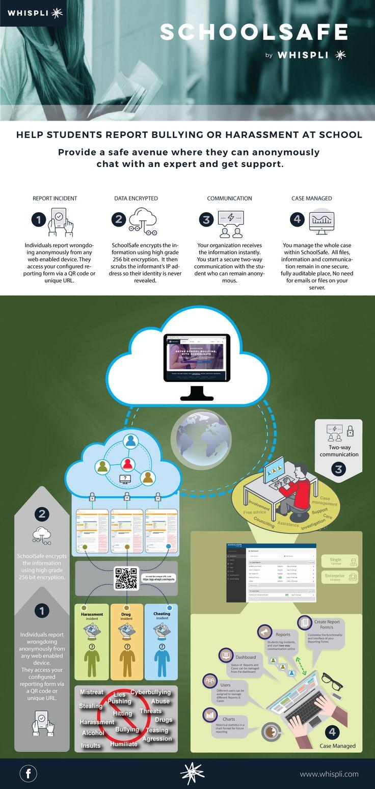 Whispli SchoolSafe Infographic