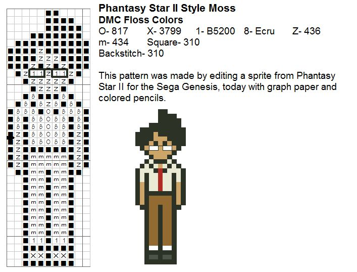 Dork Stitch--I would totally crossstitch moss from the IT Crowd and see if anyone noticed.