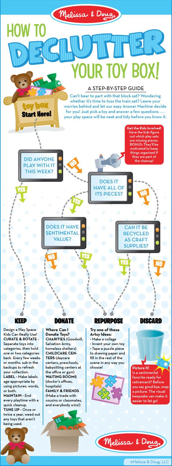 How to Declutter Your Toybox by melissanddoug #Infographic #Declutter #Toys
