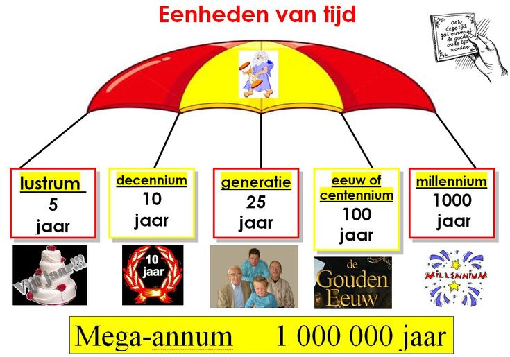 Miniatuurafbeelding voor de versie van 10 jun 2012 om 12:01
