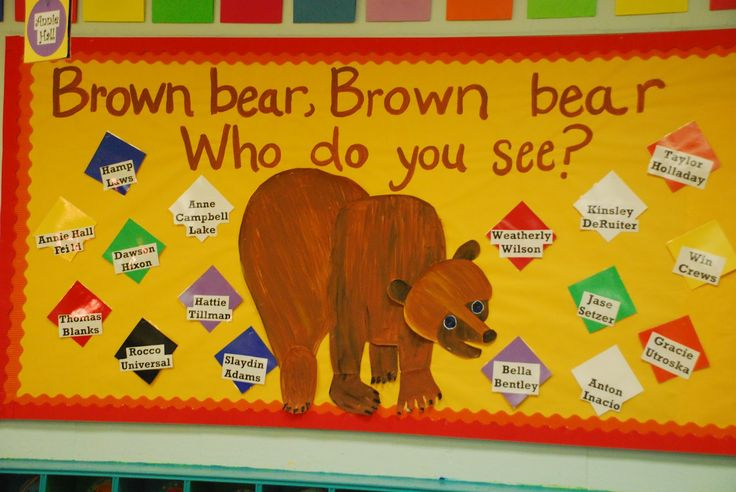 Bulletin Board Back To School Pinterest Classroom
