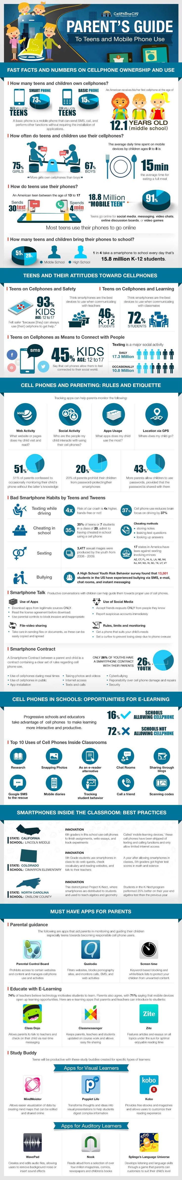 Check out the Parents' Guide to Teens and Mobile Phone Use Infographic to know about teens & their attitude towards cellphones & must have apps for parents.