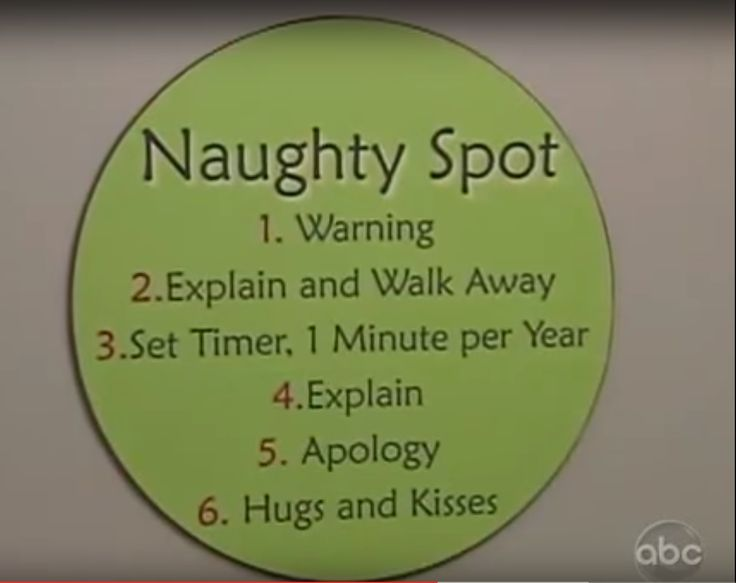 Supernanny's tecnic for the Naughty Spot.