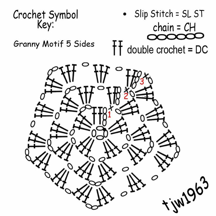 1000  images about crochet