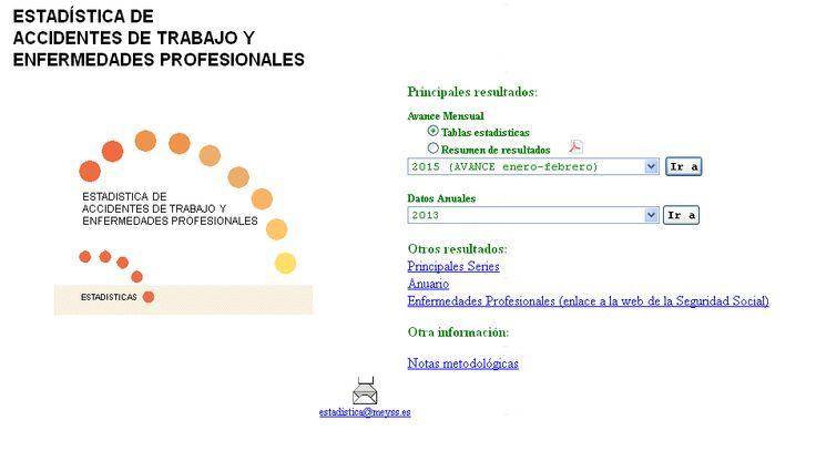 Estadistica del Ministerio de Trabajo y Seguridad Social de accdientes en España