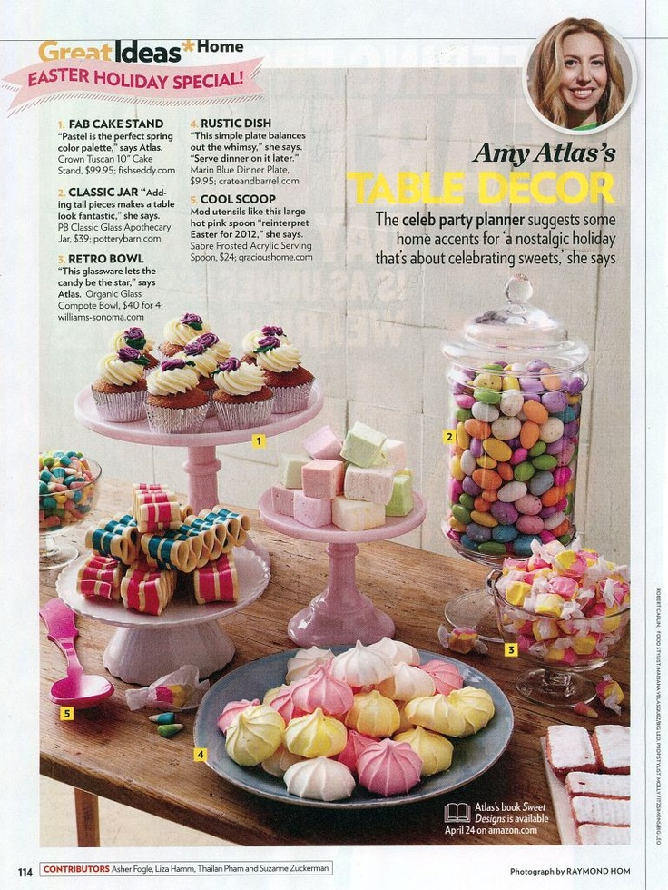 My Easter Decorating Ideas in People Magazine.