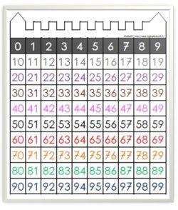château des nombres de 0 à 99